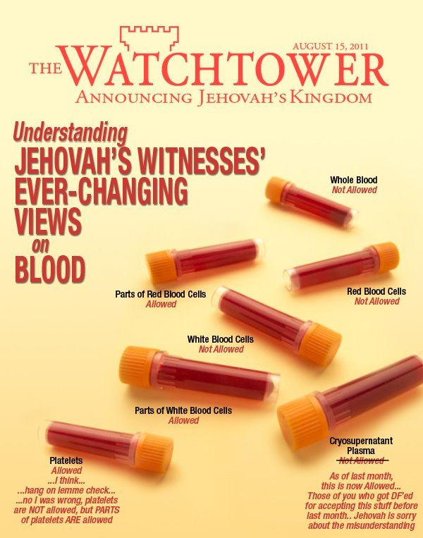 jehovah witness and blood transfusion Witnesses who refused transfusion had lower odds of having additional operations for bleeding, renal failure and sepsis compared with non-witnesses who received transfusions.